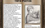 "Образ и характеристика пети ростова в романе ""война и мир"": описание внешности и характера, гибель пети ростова"