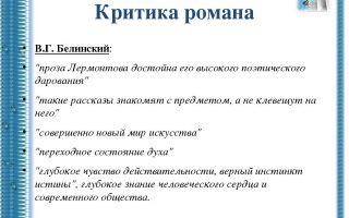 Критика о творчестве лермонтова: отзывы современников, критиков xix в.