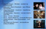 "Доктор стравинский в романе ""мастер и маргарита"": образ, характеристика профессора"