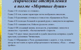 """Лирические отступления в поэме """"мертвые души"""" по главам (список, таблица с цитатами)"""