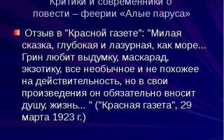 """Критика о повести-феерии """"алые паруса"""" грина, отзывы современников"""