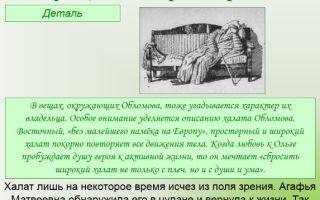 """Халата обломова в романе """"обломов"""" гончарова: описание, роль и история"""