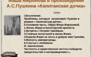 """Белогорская крепость в романе """"капитанская дочка"""" пушкина: описание в цитатах"""