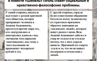 """Критика о повести """"шинель"""" гоголя: отзывы критиков"""