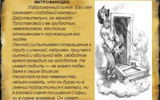 "Митрофанушка в комедии ""недоросль"": образ, характеристика, описание митрофана простакова"