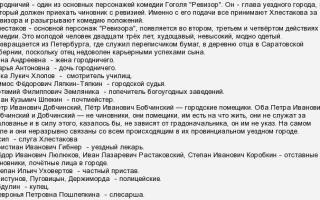 """Монолог городничего в комедии """"ревизор"""" гоголя (текст отрывка)"""