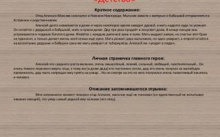 """Краткий пересказ повести """"детство"""" горького по главам (краткое содержание)"""