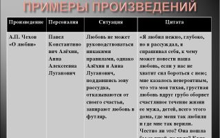 "Чубатый в романе ""тихий дон"" шолохова: образ и характеристика"