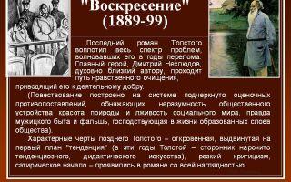 """Цитаты из романа """"воскресение"""" л. толстого"""