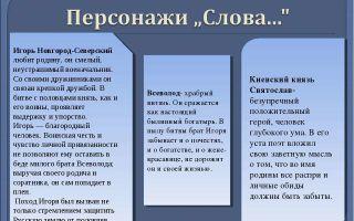 """Герои """"слова о полку игореве"""" в таблице: краткая характеристика персонажей (список)"""