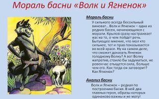 """Мораль басни """"ягненок"""" крылова (анализ, суть, смысл)"""