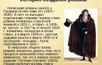 """История создания романа """"евгений онегин"""" пушкина: история написания по главам"""