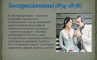 """Краткий пересказ пьесы """"бесприданница"""" островского по действиям"""