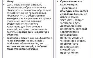 """Анализ комедии """"ревизор"""" гоголя: анализ сюжета и героев произведения"""