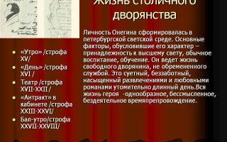 """Дворянство и светское общество в романе """"евгений онегин"""": образ и характеристика"""