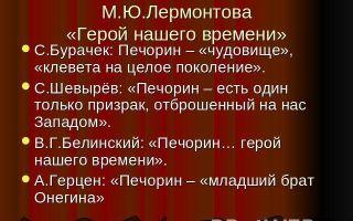 """Цитаты из романа """"герой нашего времени"""" лермонтова: высказывания, афоризмы"""