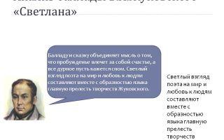 """Анализ баллады """"светлана"""" жуковского: особенности, суть, смысл, идея"""