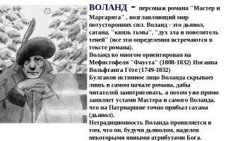 "Воланд в романе ""мастер и маргарита"": образ, характеристика, описание характера и внешности"