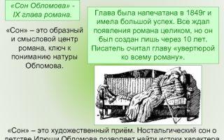 """Текст главы """"сон обломова"""" из романа """"обломов"""" гончарова (эпизод, фрагмент, отрывок)"""