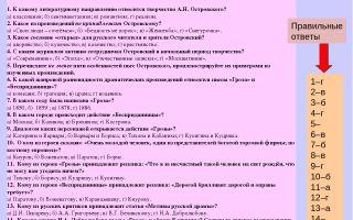 """Тест по пьесе """"бесприданница"""" островского: вопросы и ответы (викторина)"""
