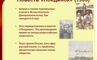 """Краткое содержание повести """"поединок"""" куприна по главам"""