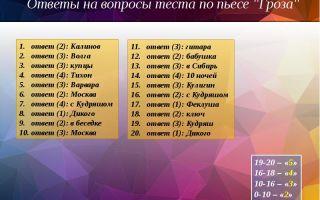 """Тест по пьесе """"гроза"""" островского в вопросах и ответах (викторина)"""
