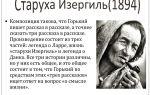 """Максим петрович в комедии """"горе от ума"""": образ, характеристика, описание (дядя фамусова)"""