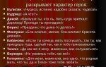 """Характеристика героев пьесы """"гроза"""" островского: описание главных и второстепенных персонажей"""