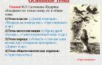 """Герои романа """"дубровский"""" пушкина: краткая характеристика персонажей (список, таблица)"""