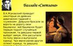 """Краткое содержание баллады """"светлана"""" жуковского: краткий пересказ сюжета, баллада в сокращении"""