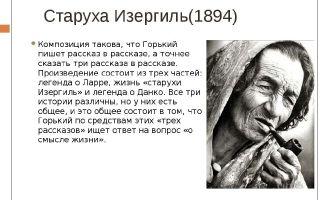 """Анализ рассказа """"старуха изергиль"""" максима горького"""