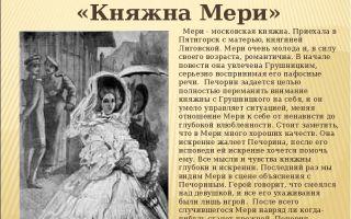 """Княгиня лиговская в романе """"герой нашего времени"""" лермонтова: характеристика в цитатах"""