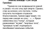"Анализ эпизода ""сон петра гринева"" из романа ""капитанская дочка"" пушкина"