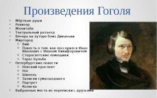 """Критика о повести """"портрет"""" гоголя, отзывы современников"""