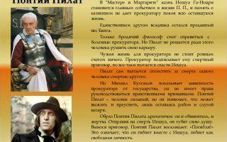 "Понтий пилат в романе ""мастер и маргарита"": образ, характеристика, описание внешности и характера"