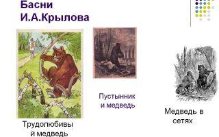 """Мораль басни """"трудолюбивый медведь"""" крылова (анализ, суть, смысл)"""