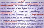 """Главные и второстепенные герои комедии """"горе от ума"""" (персонажи, действующие лица)"""