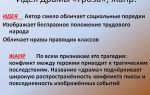 """Критика о романе """"капитанская дочка"""" пушкина, отзывы современников"""