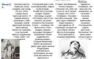 """Образ манилова в поэме """"мертвые души"""": описание внешности и характера, портрет в цитатах"""
