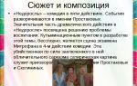 """Краткое содержание комедии """"недоросль"""" фонвизина по действиям (пересказ по главам)"""