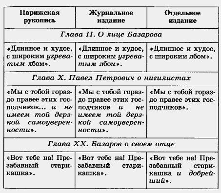 Поделка из бумаги с шаблонами
